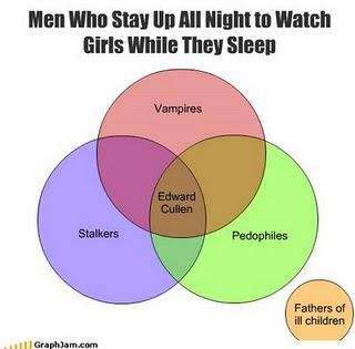 File:Edward Cullen Is My Stalker.jpg