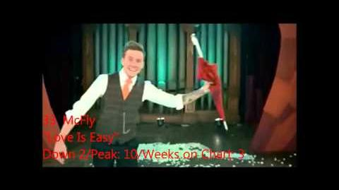 Official UK Singles Chart Top 50 - Week ending 8th December 2012-0