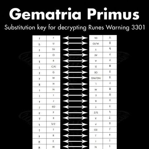 Gematria Primus 2014