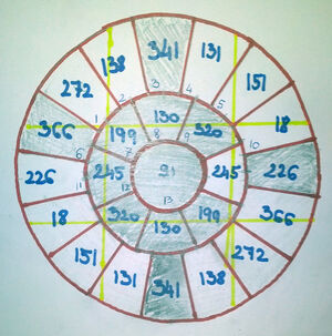 Akamecompass