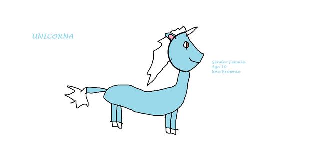 File:Unicorna ref.png