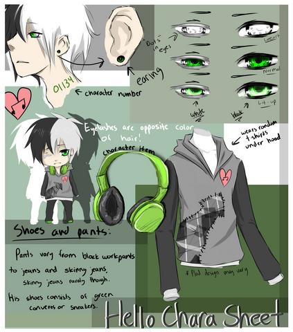 File:Hello Character Sheet.png