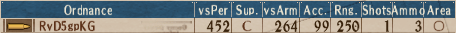 Looted S-Howitzer E2 - Stats