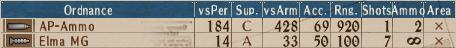 AP-MG T1-2 - Stats