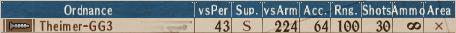 Mortar-MG T3-3 - Stats