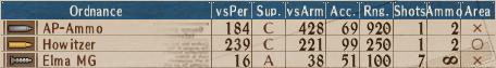 Std Turret-4 - Stats