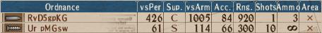 Looted AP-MG B3 - Stats