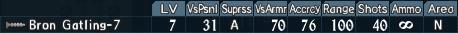 Gatling turret 3-7