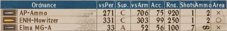 Std Turret -5 - Stats