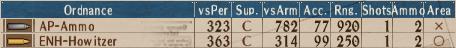 HE-AP T2-7 - Stats