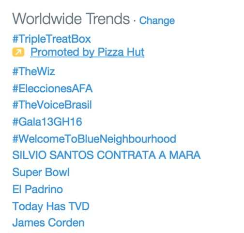 File:2015-12-03 Worldwide Trends Twitter.png