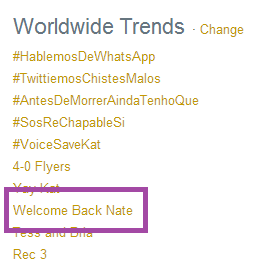 File:Nate trend.png