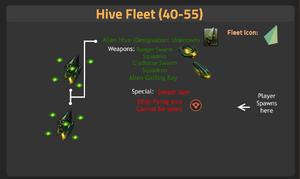 Hive Fleet 40-55-0