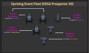 VEGA Prospector 50