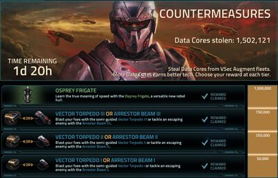 Countermeasures event store