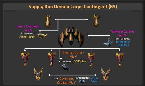 Sectorfleet1