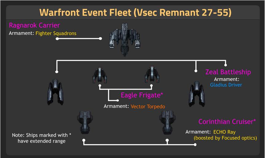 Vsec Remnant 27-55