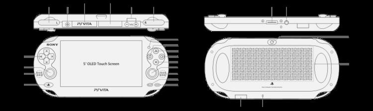 PlayStation Vita Layout.png
