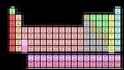 Tabla periódica de los elementos.png
