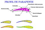 Parapente profil.png