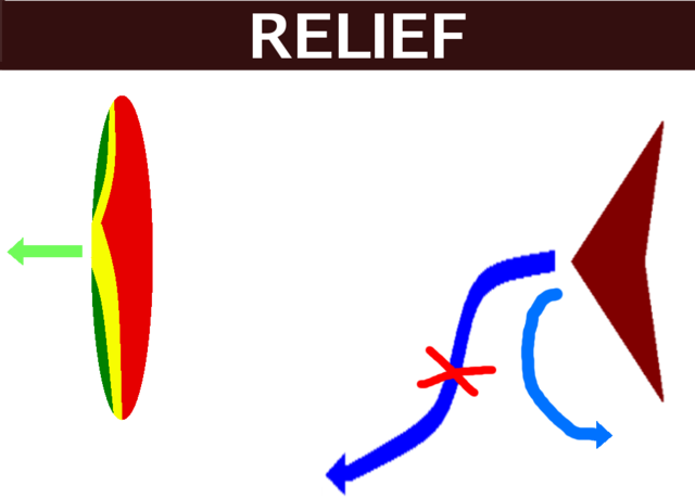 Fichier:Priorite depassement droite relief.png