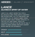 Official stats - Lance