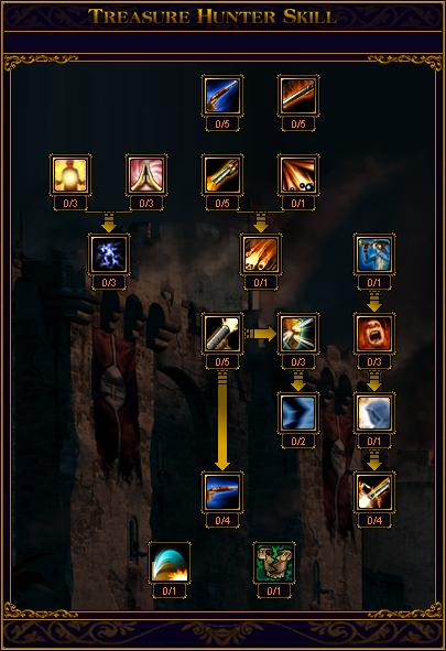 Treasure Hunter - Land Skills