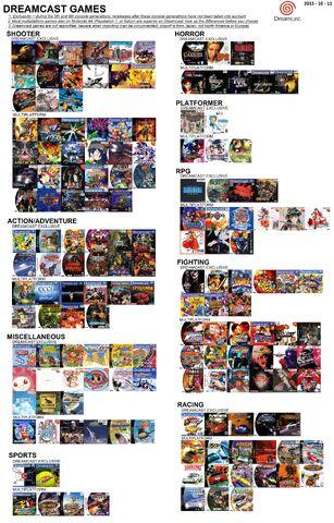 File:Dreamcast.jpg