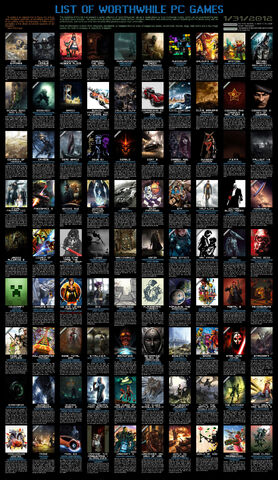 File:List of Worthwhile PC Games.jpg