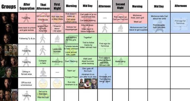 File:Timetable.jpg