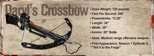 File:Daryl's Crossbow.jpg