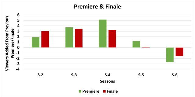 File:Premier Finale.jpg