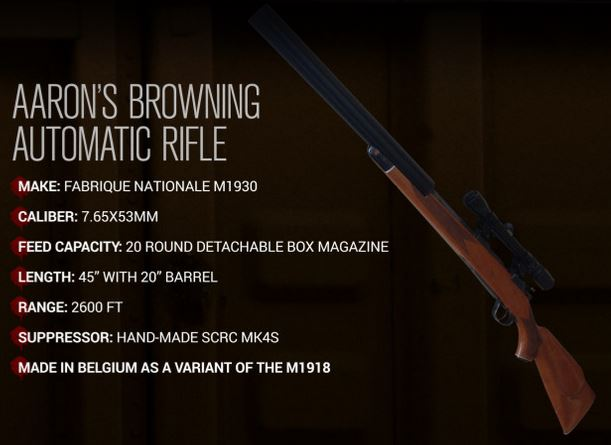 File:Aaron's Browning Automatic Rifle.JPG