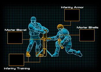 MortarTeam-Schematic