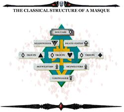 Structure of a Masque