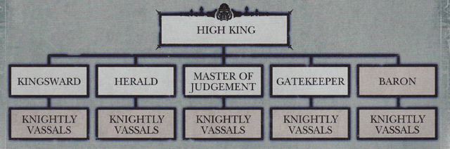 File:Imperial Aligned-House Structure.png