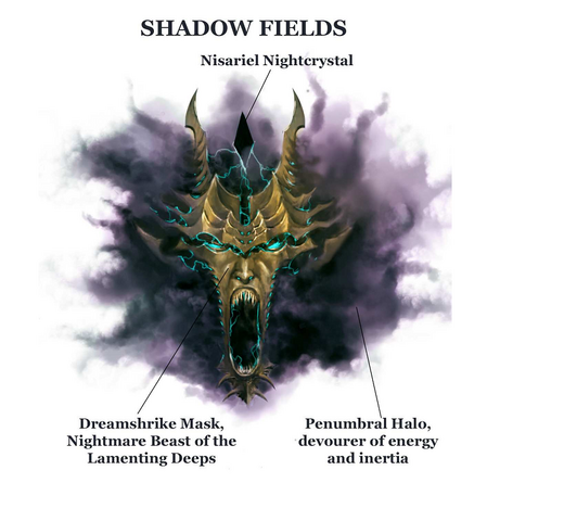 File:Shadow Field-0.png