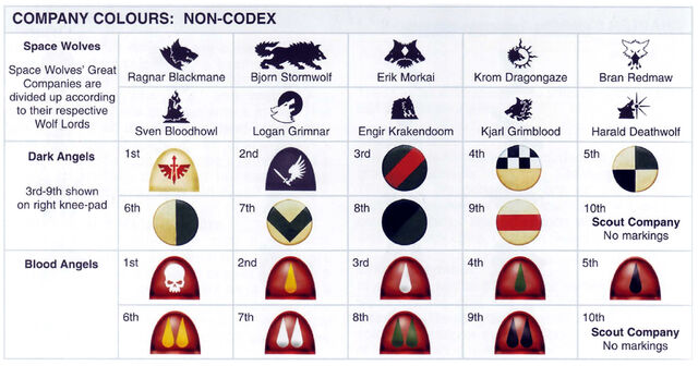 File:Company Colours Non-Codex.jpg