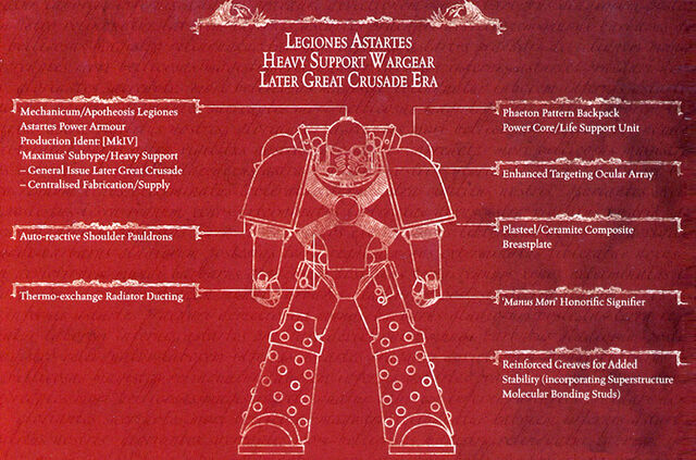 File:Legiones Astartes Heavy Support.jpg