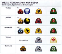 Squad Iconography Non-Codex