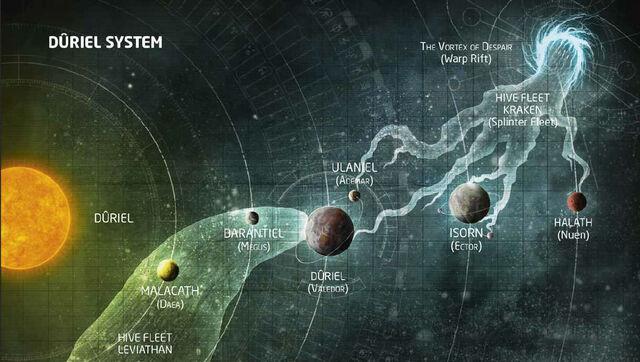 File:Duriel Valedor System Eldar Map.jpg