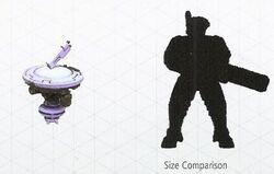 Drone size comparison