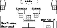 Lohaul Battleship Mk I
