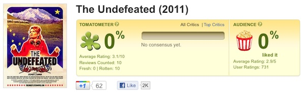 File:The undefeated ratings.jpg