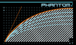 Phantom-class