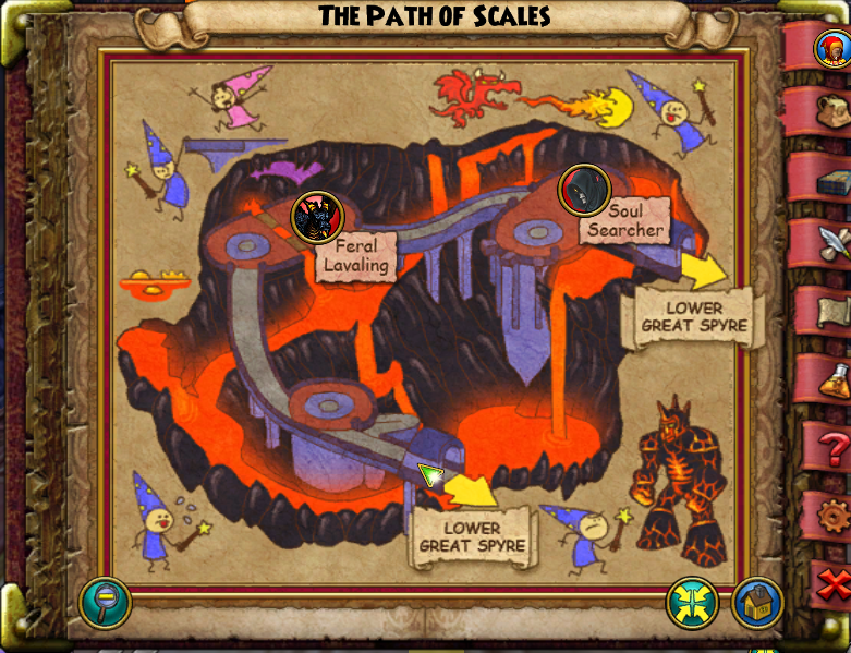 The Path of Scales