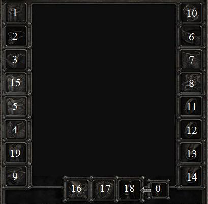 wow item slots numbers