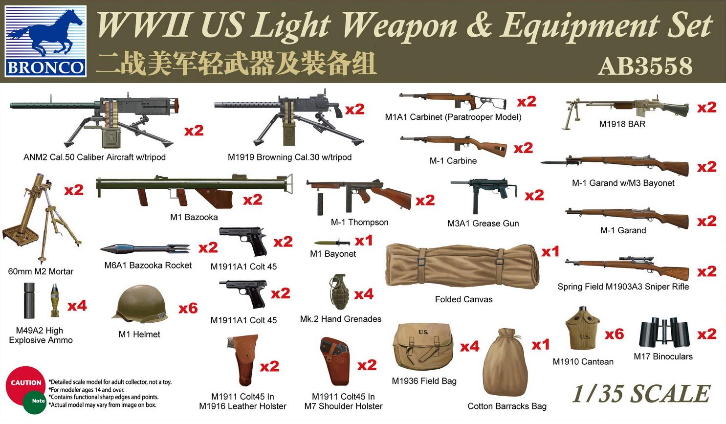 Ww2 American Weapons Ally Weaponry | WW2 Ro...