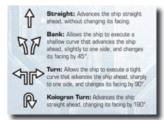 Movement Types