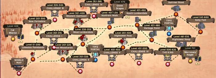 Malgar-realm-map